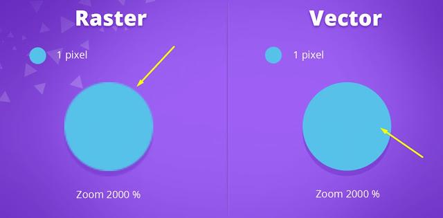 Perbedaan SVG dengan EPS, AI, JPG, JPEG dan PNG