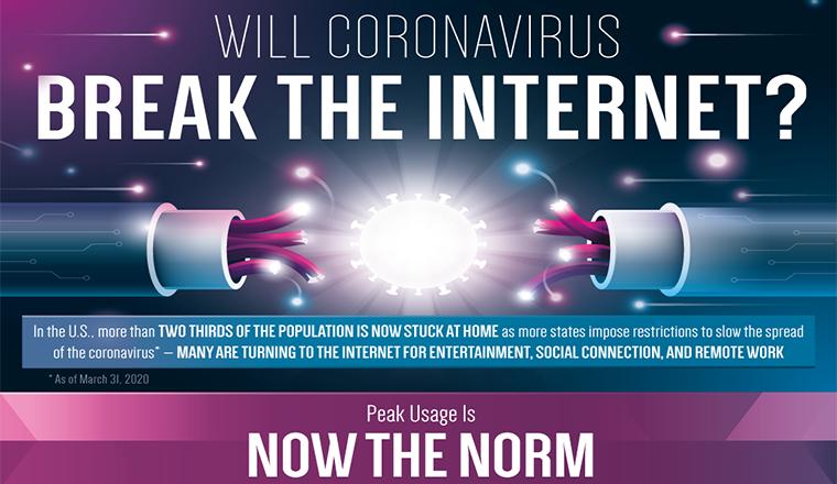 Will Coronavirus Break the Internet #infographic