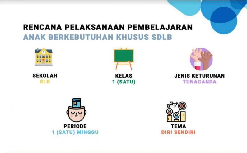 Berdasarkan Dari kutipan Wikipedia bahasa Indonesia Download Lengkap RPP SLB 1 Lembar Kelas 1 Tunaganda