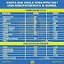 Edaran Seleksi PPPK Guru Tahun 2021 dan Rincian Kuota Per Kabupaten / Kota