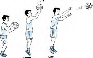 Teknik Menembak Shooting Dalam Permainan Bola Basket