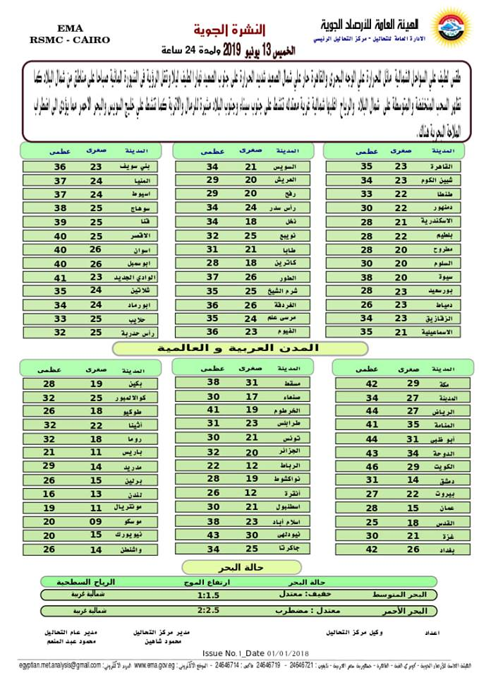 اخبار طقس الخميس 13 يونيو 2019 النشرة الجوية فى مصر و الدول العربية