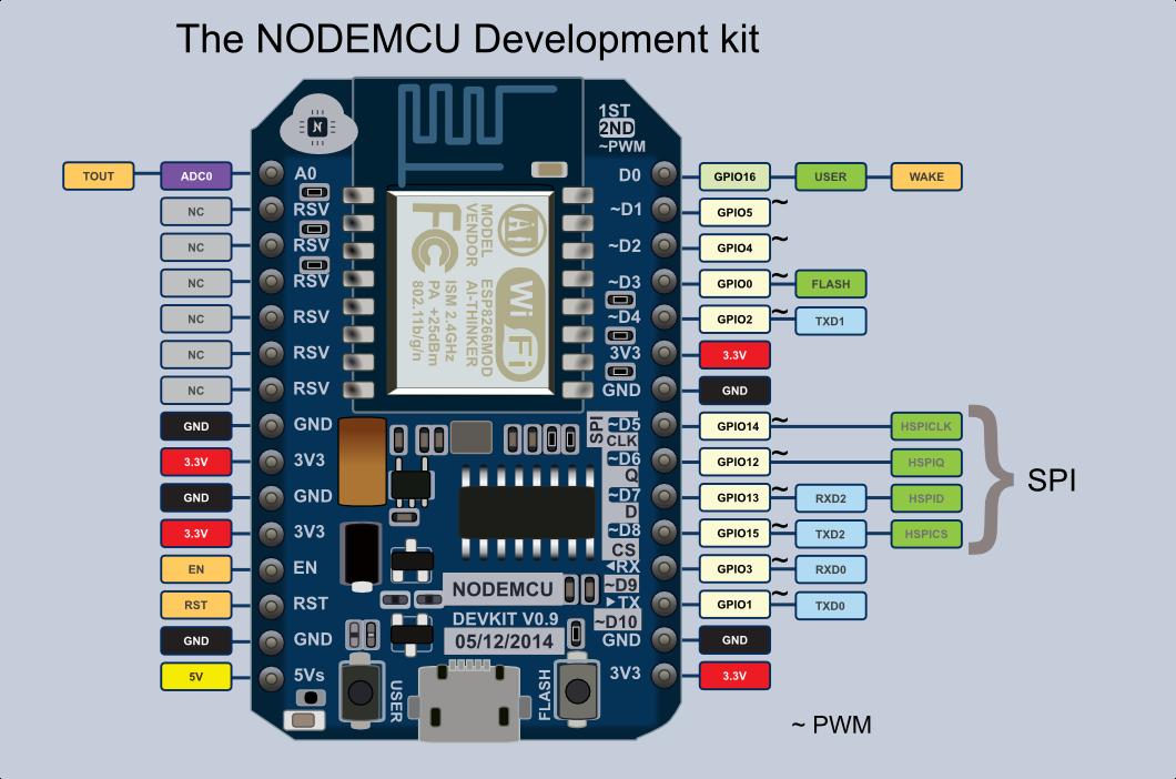 nodeMCU 0.9 pinout