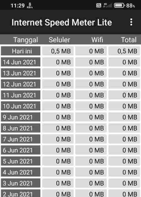 Cara Menampilkan Kecepatan Internet di Xiaomi
