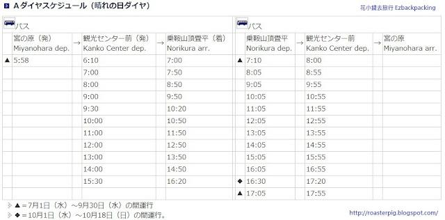 夏季(2015年7月1日~10月18日)晴天時間表