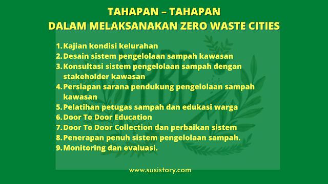 pengelolaan sampah berbasis zero waste cities