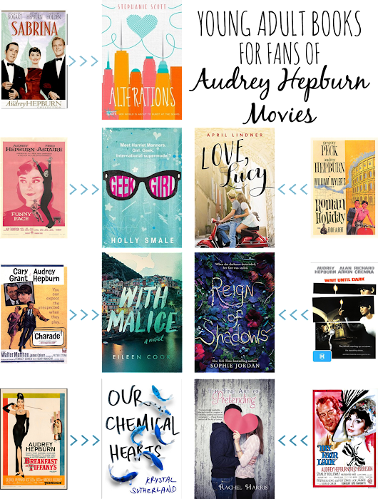 Young Adults Books for Fans of Audrey Hepburn Movies