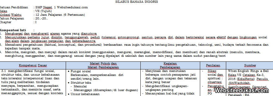 Silabus Bahasa Inggris Kelas 7 K13 Revisi Terbaru Websiteedukasi Com