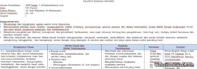 Silabus Bahasa Inggris Kelas 7 K13 Revisi Terbaru