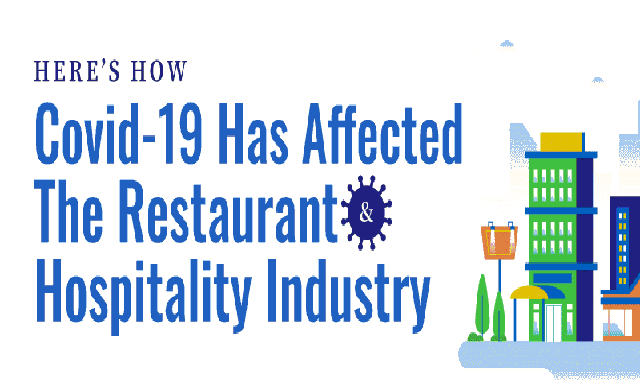 How COVID-19 Has Affected the Restaurant & Hospitality Industry #infographic