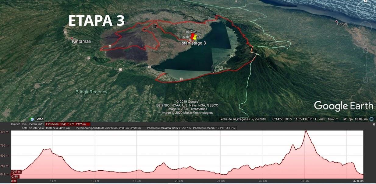 Stage.3 - Bali Volcano Race • 2020