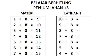Belajar Berhitung Penjumlahan Bilangan +8