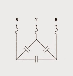 Electrical Standards: Why Three phase Capacitor banks