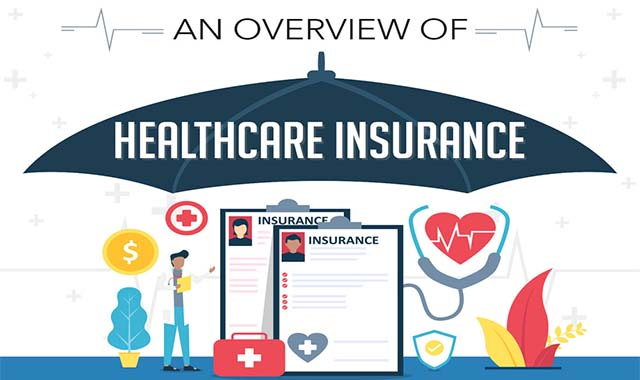 An Overview of Healthcare Insurance
