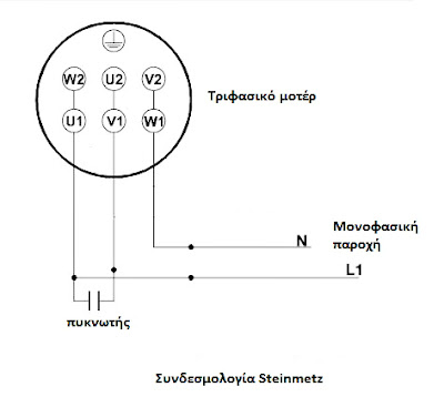 Σύνδεση τριφασικού κινητήρα σε μονοφασική παροχή