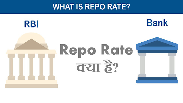 Repo Rate क्या है?