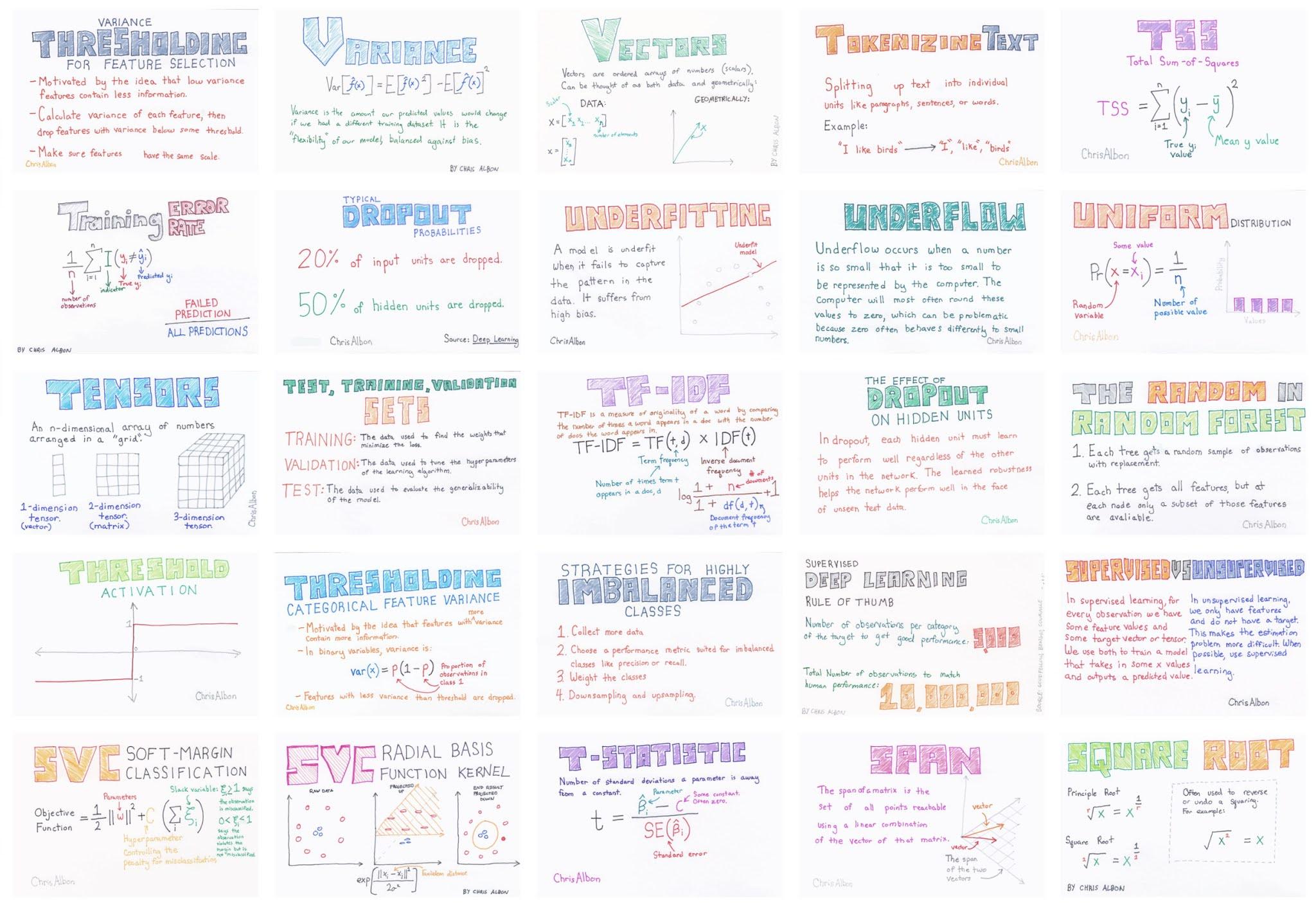 chris albon machine learning flashcards
