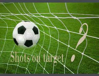 Shot on Target di Liga Eropa 2017
