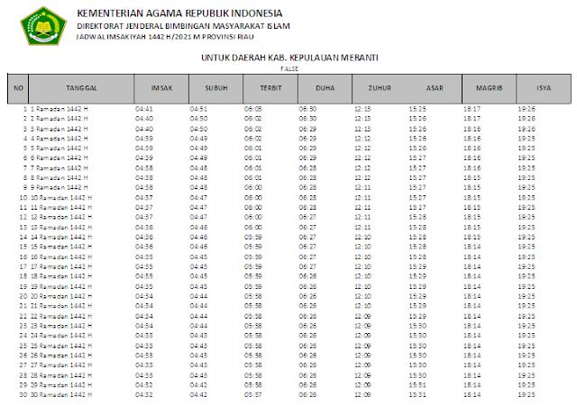 Jadwal Imsakiyah Ramadhan 1442 H Kabupaten Kepulauan Meranti, Provinsi Riau