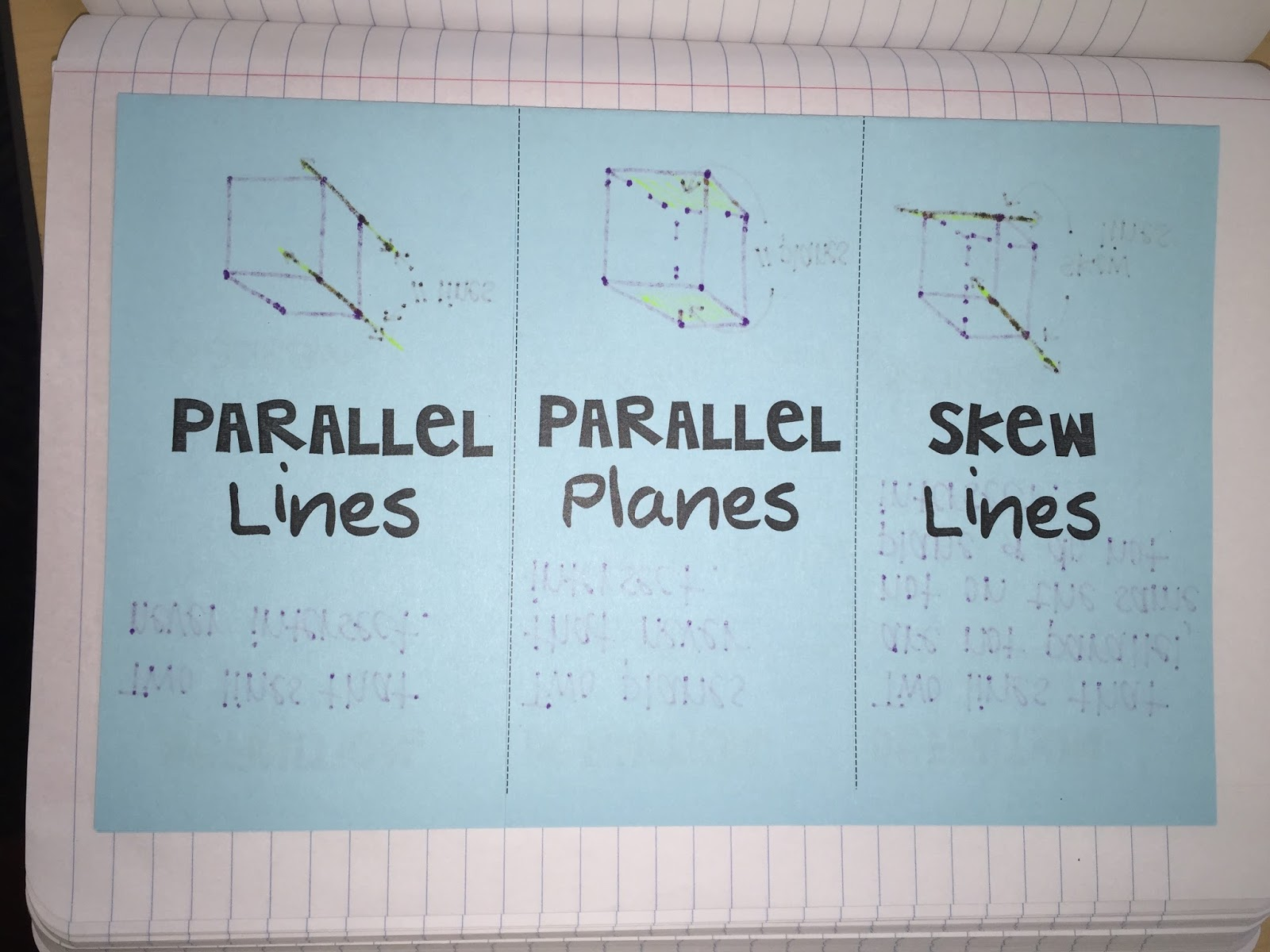 This is a newly created foldable that I am planning to use with Mrs.  Atwood's activity for introducing parallel lines, skew lines, and parallel  planes.