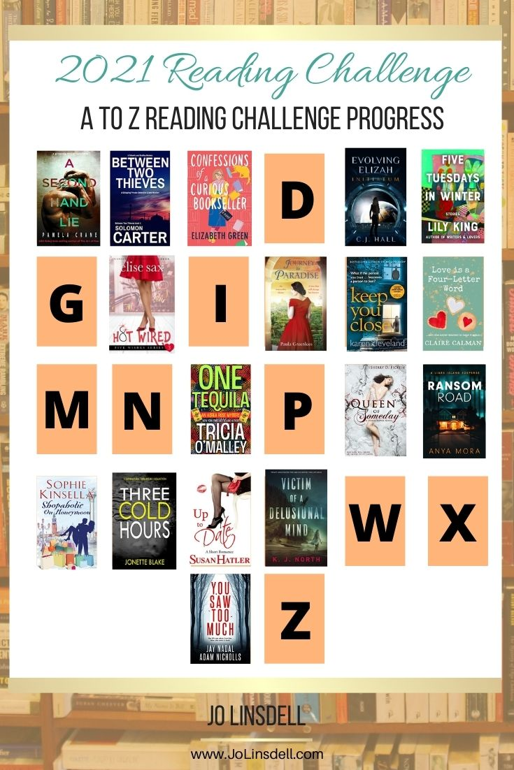 The A to Z Reading Challenge: May progress