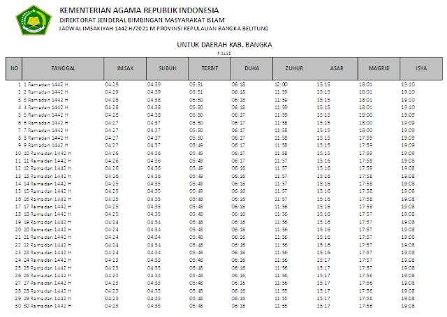 Jadwal Imsakiyah Ramadhan 1442 H Kabupaten Bangka, Provinsi Bangka Belitung