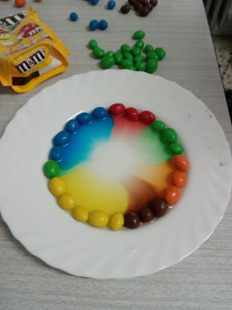 colorante alimentario de m&m's en el exterior del plato y los colores se van hacia el interior