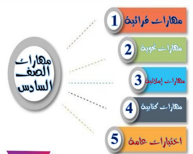 ملزمة شاملة مهارات قرائية و كتابية ونحوية لغة عربية صف سادس فصل ثالث