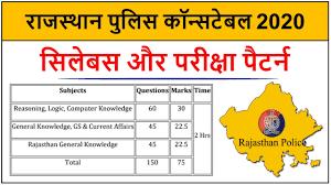 Rajasthan Police Constable Syllabus 2020,Rajasthan Police Constable,Police Constable, rajasthan police syllabus pdf,Constable New Syllabus 2020 Hindi