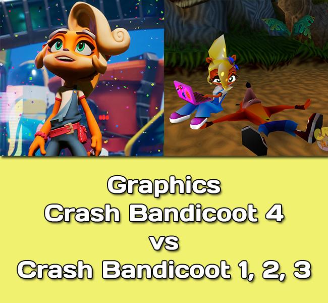 Graphics: Crash Bandicoot 4 vs Crash Bandicoot 1, 2 & 3