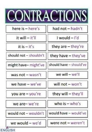 To have в англійській мові