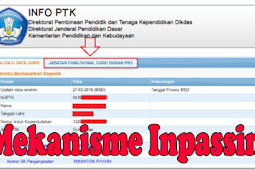 Mekanisme Inpassing Jenjang Dikdas gtk.kemdikbud.go.id