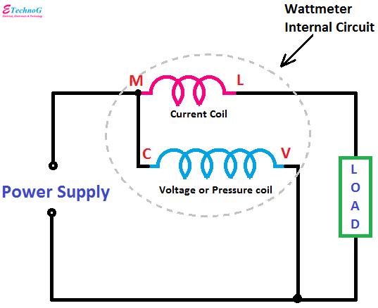 wattmeter internal circuit