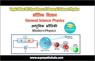 आधुनिक भौतिकी GK Questions Set 2