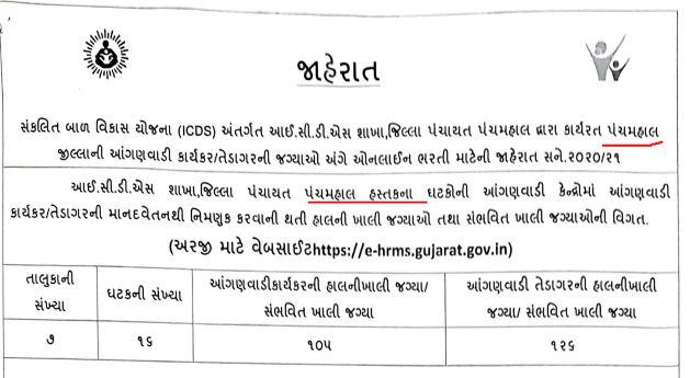 Panchamahal Anganwadi Bharti
