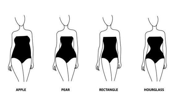 body shaped type