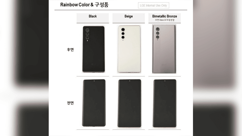 LG Velvet 2 Pro, Rollable phones allegedly being sold to company employees