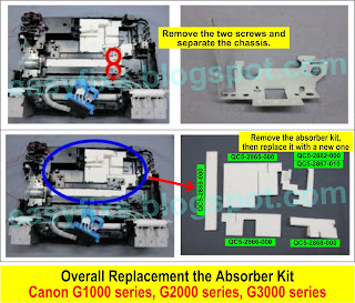 Overall Replacement the Absorber Kit for Canon G1000 series, G2000 series, G3000 series