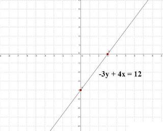 Soal Dan Pembahasan Uji Kompetensi 4 Matematika Kelas 8 Bab Persamaan Garis Lurus
