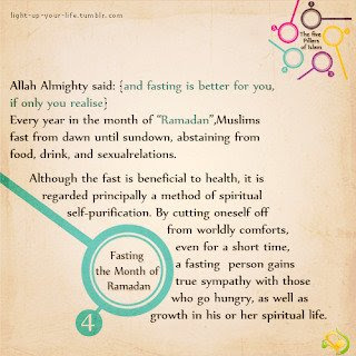pillar of islam fasting ramadhan