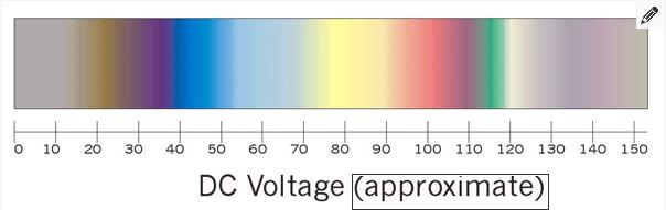 19 Unique Titanium Anodizing Color Chart