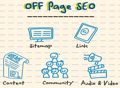 Off Page Seo Factors Againts Website
