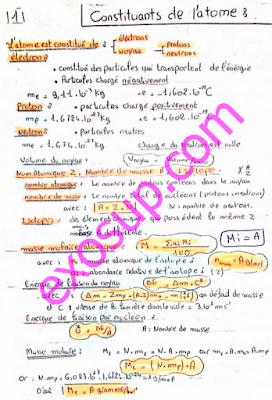 résumé atomistique smpc s1