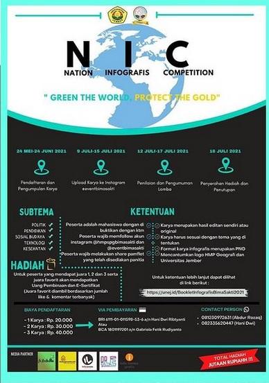 Kompetisi Infografis Nasional 2nd Hadir Kembali