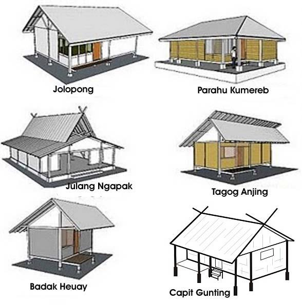 Rumah Adat Betawi Rumah Adat Nusantara Share The Knownledge