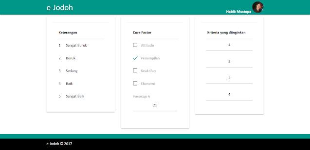 e-Jodoh SPK Calon Pasangan Metode Profile Matching