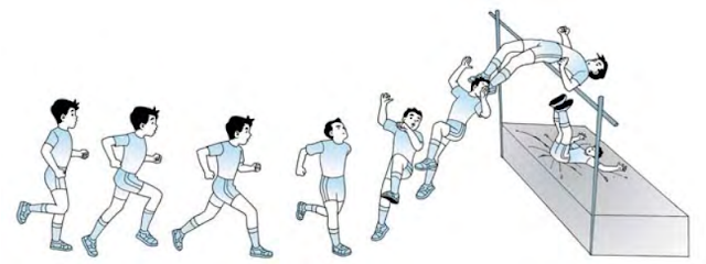√Kumpulan 3+ Cabang Olahraga Atletik : Nomor Lari, Lompat ...