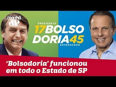 Campanha BolsoDória em SP