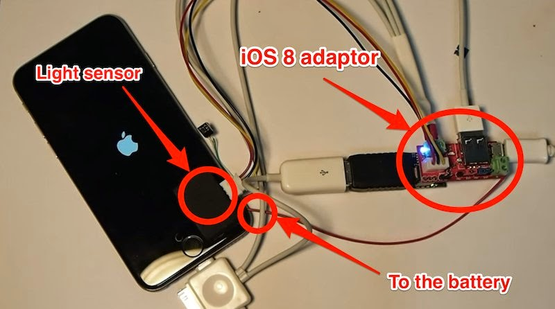 Ip-Box The Best Solution To Unlock Whatsoever Iphone