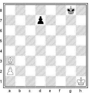 Estudio artístico de Oldrich Duras (Deutsche Schachzeitung 1908)